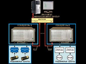 Система сейсмического контроля ARES