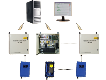 Система сейсмического контроля ARP