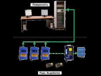 Система сейсмического контроля ARAMIS